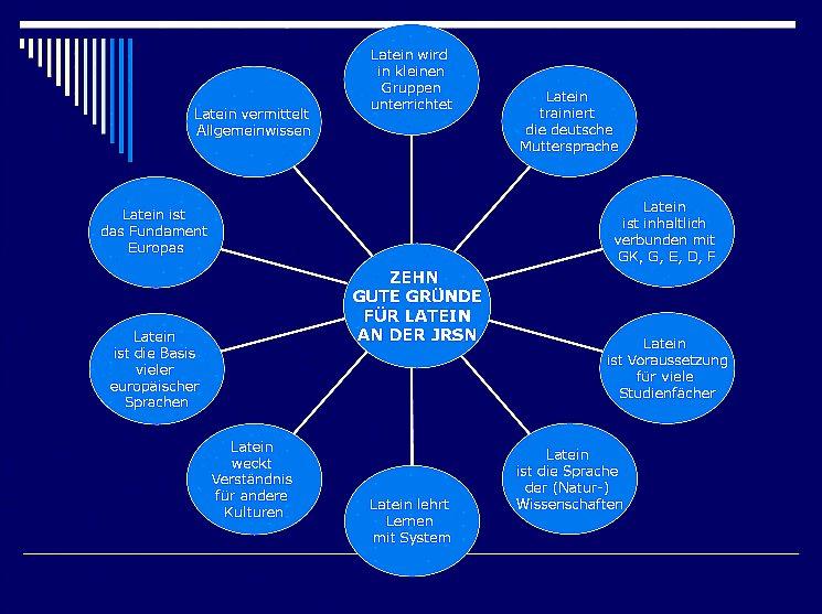 Zehn gute Gründe für Latein an der JRSN